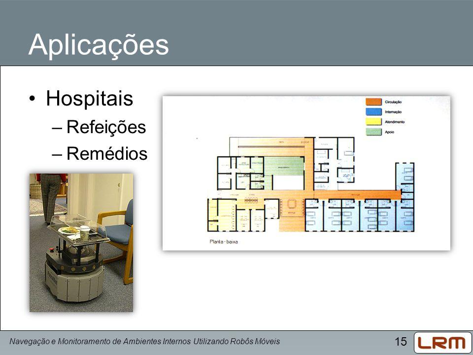 Aplicações Hospitais Refeições Remédios