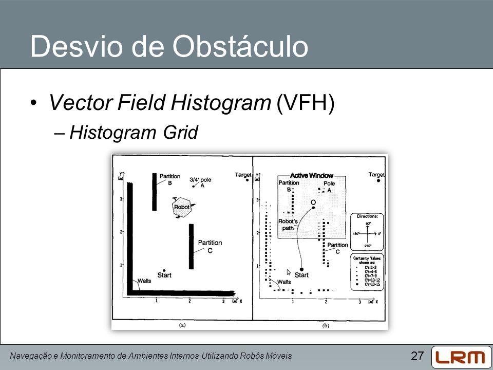 Desvio de Obstáculo Vector Field Histogram (VFH) Histogram Grid