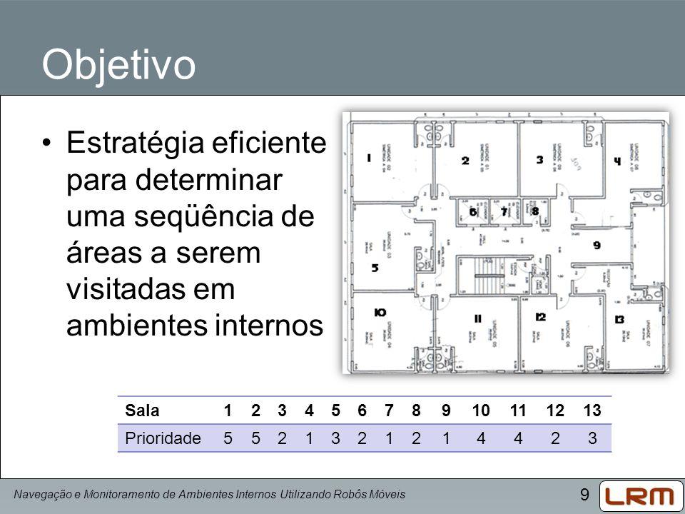 Objetivo Estratégia eficiente para determinar uma seqüência de áreas a serem visitadas em ambientes internos.