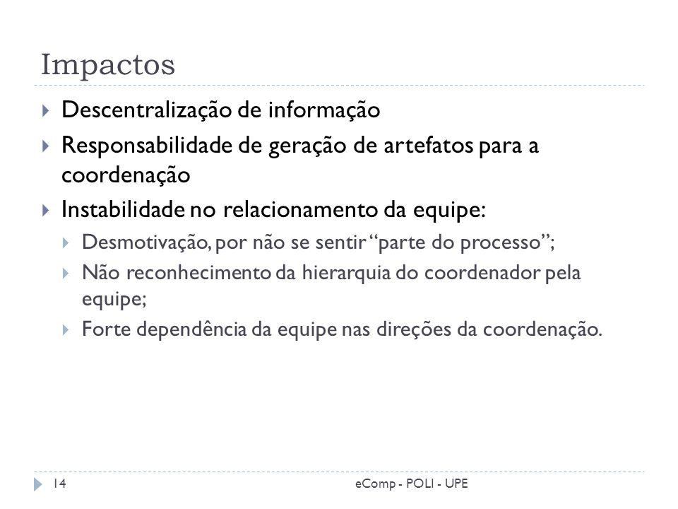 Impactos Descentralização de informação