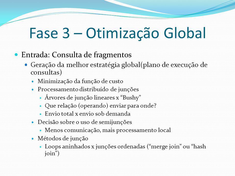 Fase 3 – Otimização Global