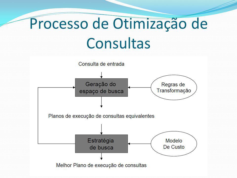 Processo de Otimização de Consultas