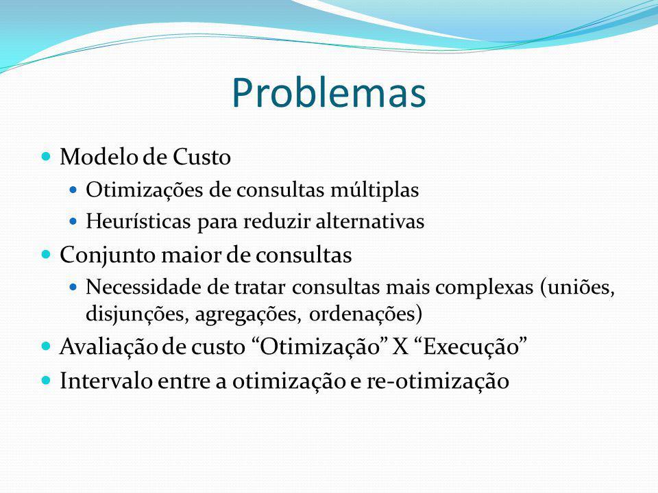 Problemas Modelo de Custo Conjunto maior de consultas