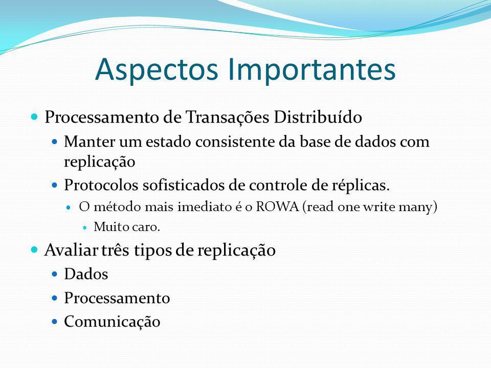 Aspectos Importantes Processamento de Transações Distribuído