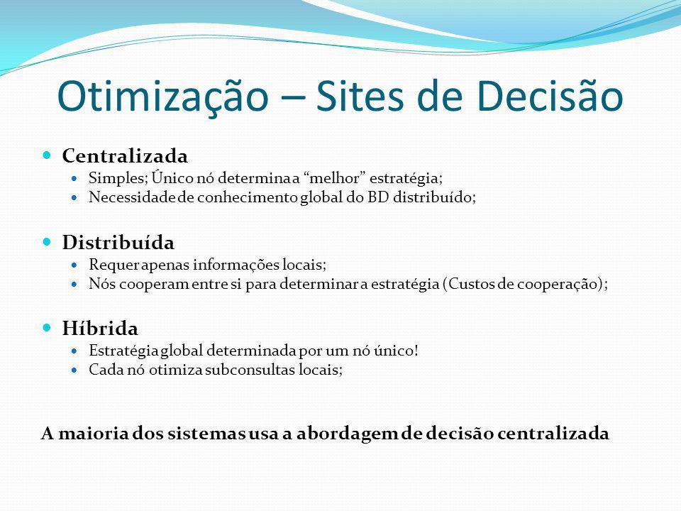 Otimização – Sites de Decisão