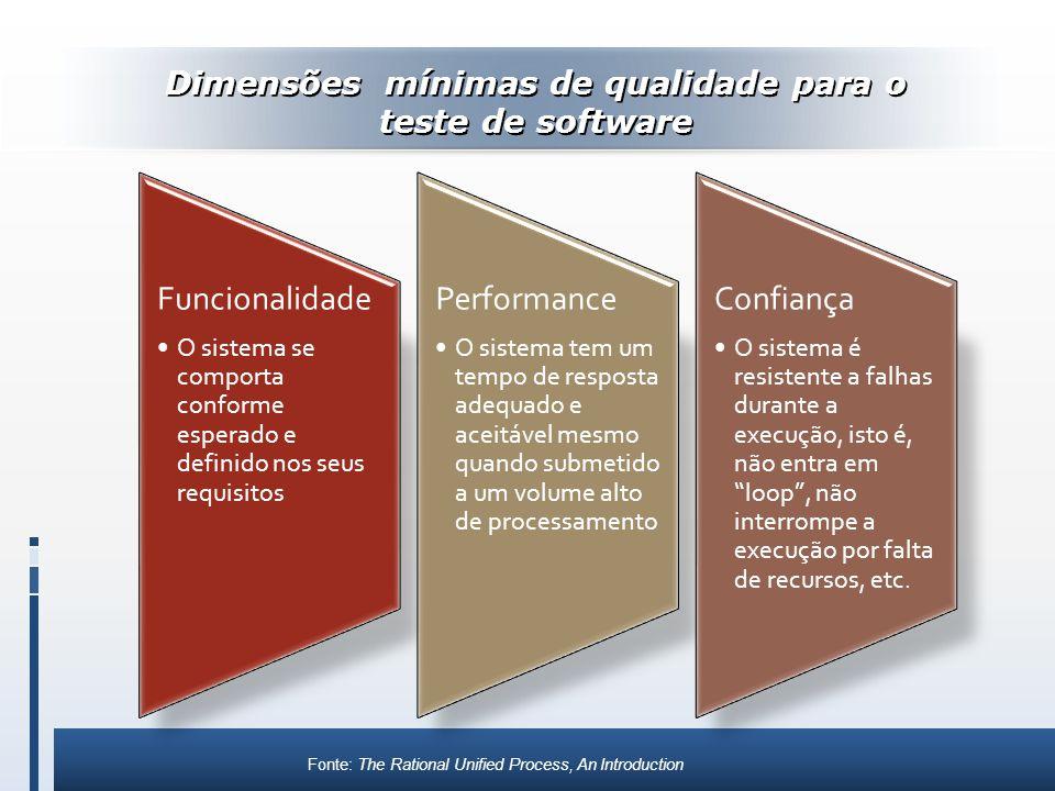 Dimensões mínimas de qualidade para o teste de software