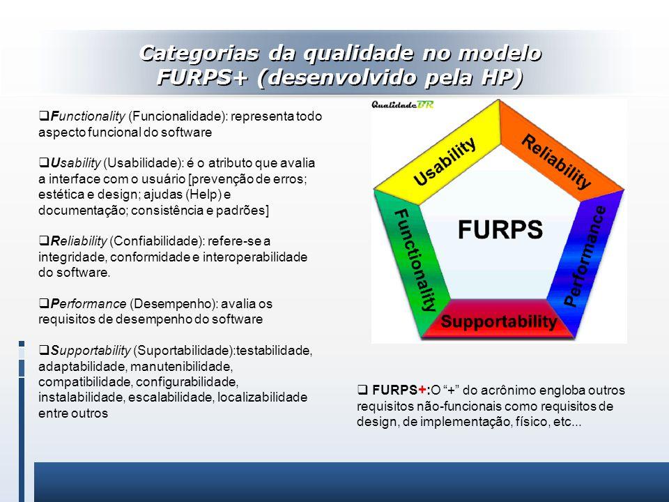 Categorias da qualidade no modelo FURPS+ (desenvolvido pela HP)