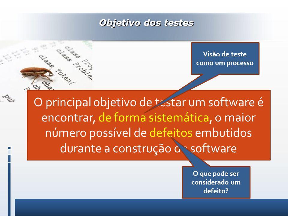 Visão de teste como um processo O que pode ser considerado um defeito
