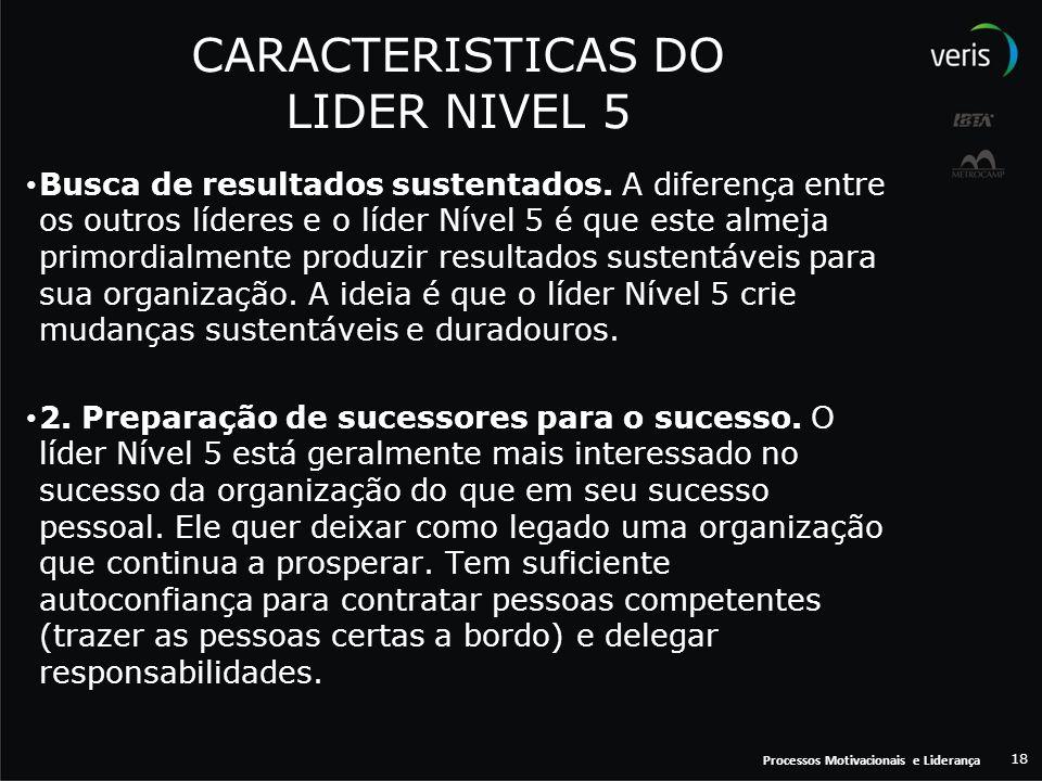 CARACTERISTICAS DO LIDER NIVEL 5