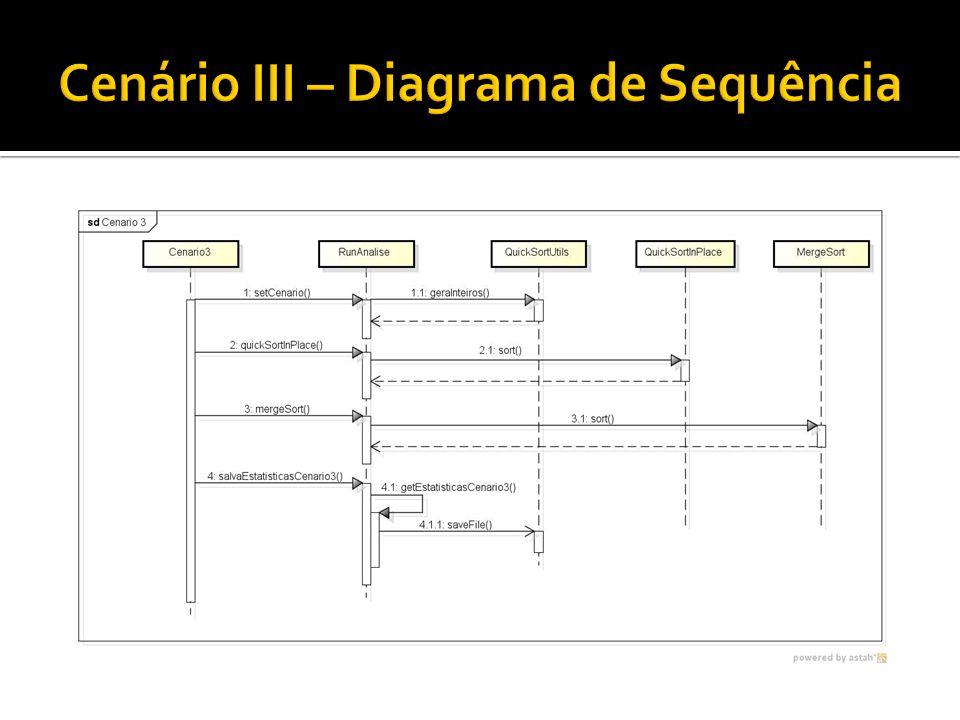 Cenário III – Diagrama de Sequência