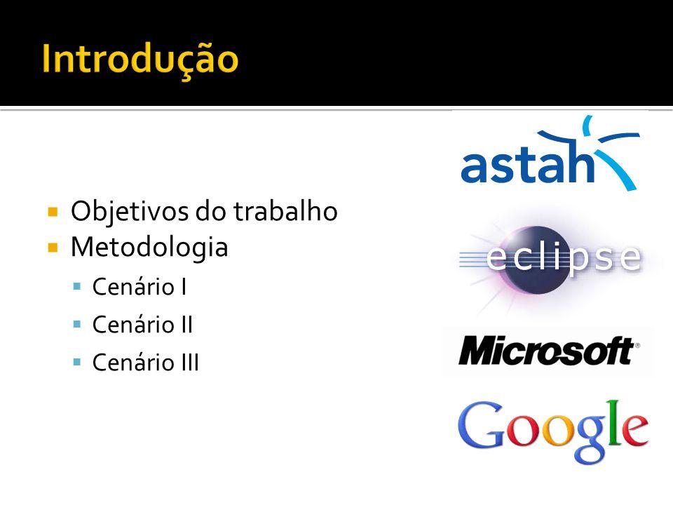 Introdução Objetivos do trabalho Metodologia Cenário I Cenário II