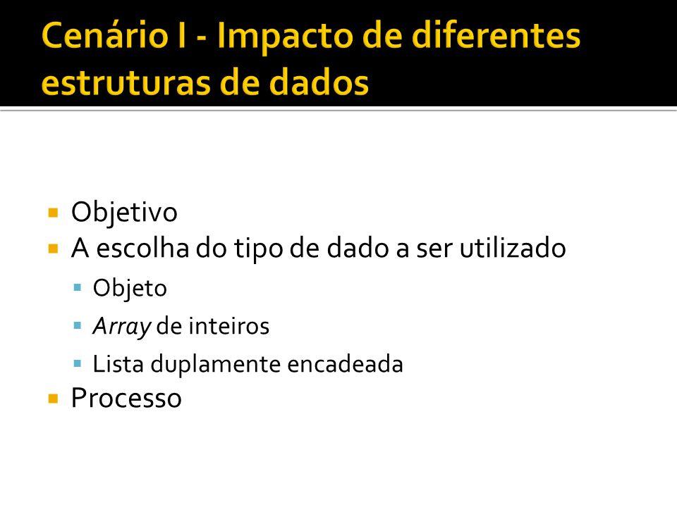 Cenário I - Impacto de diferentes estruturas de dados