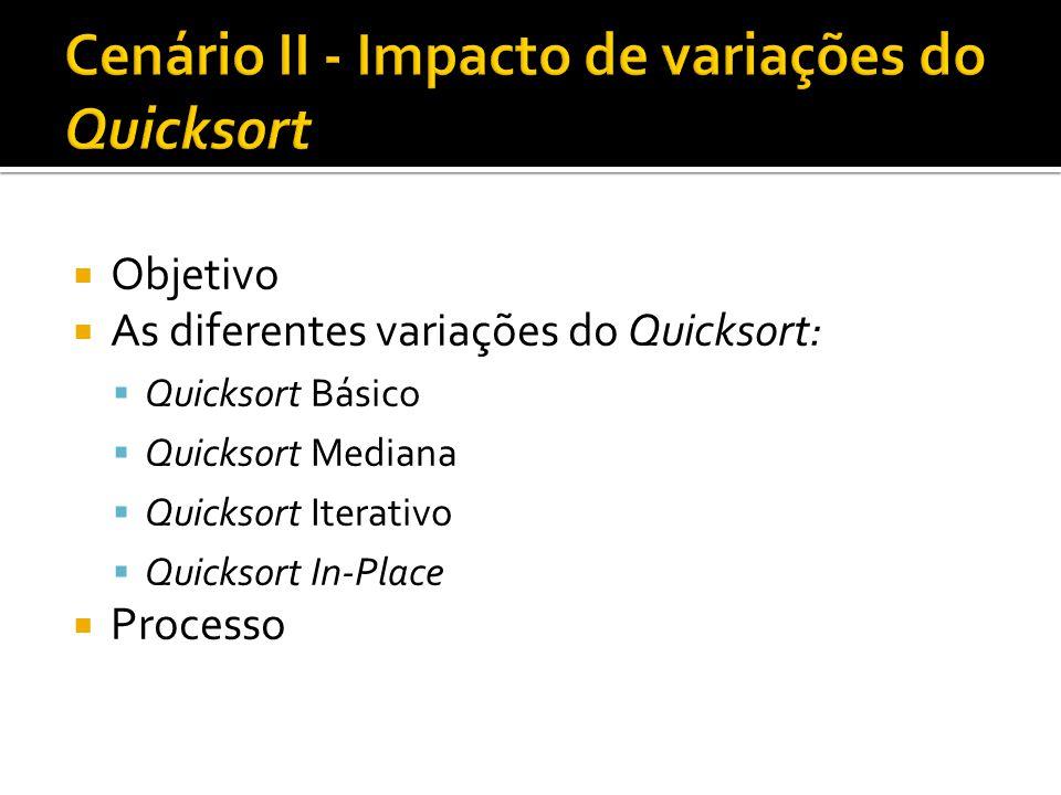 Cenário II - Impacto de variações do Quicksort