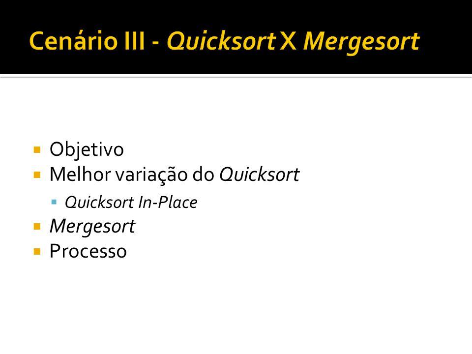 Cenário III - Quicksort X Mergesort