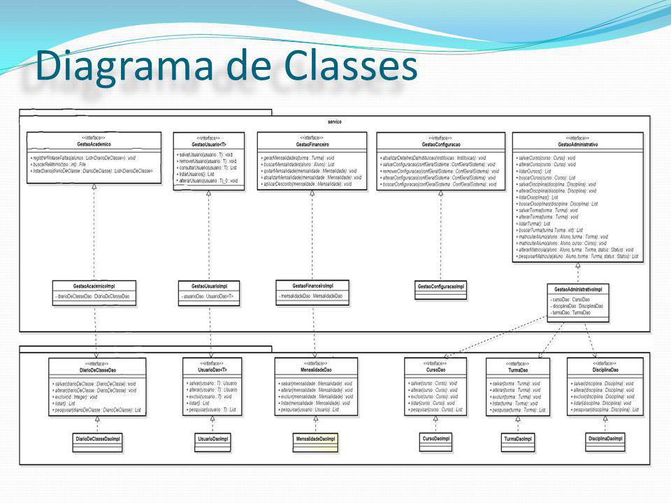 Diagrama de Classes Camadas: