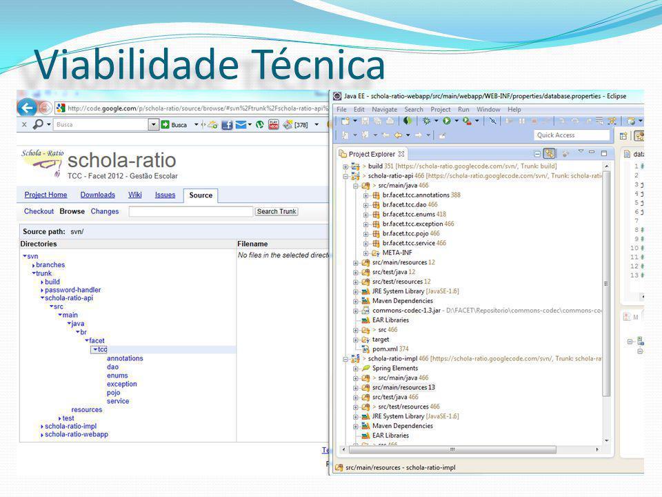 Viabilidade Técnica Todas as ferramentas e softwares são distribuídos como software livre e de domínio dos desenvolvedores do Sistema.