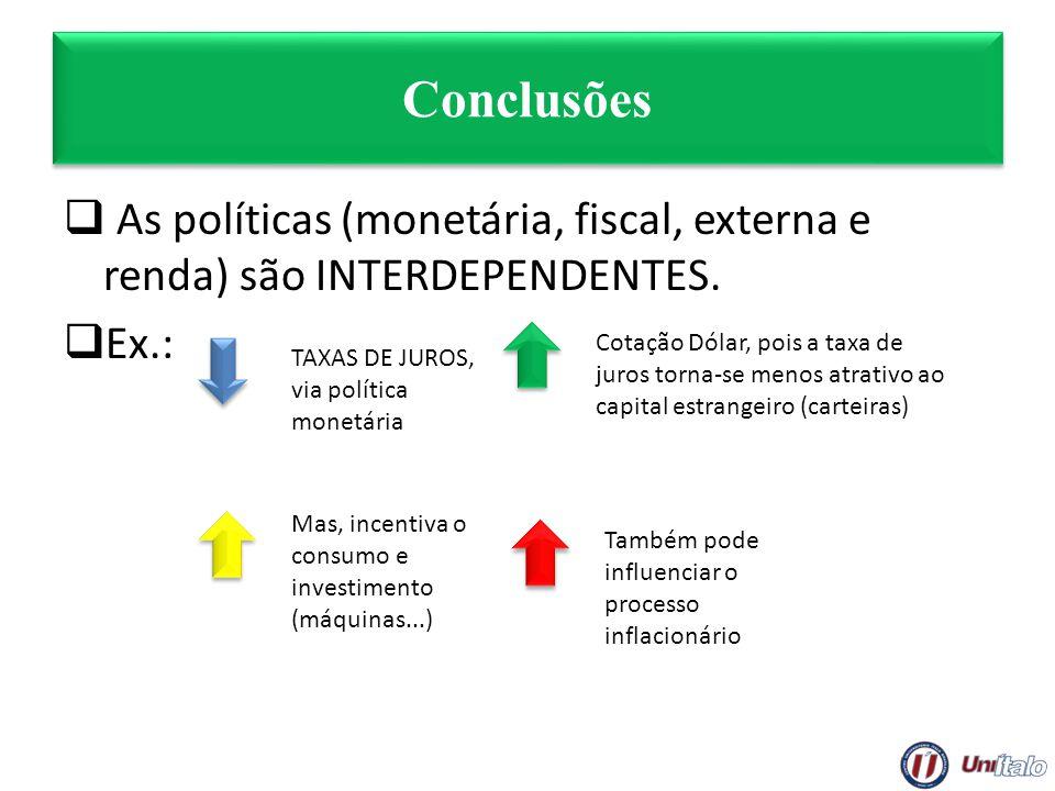 Conclusões As políticas (monetária, fiscal, externa e renda) são INTERDEPENDENTES. Ex.: