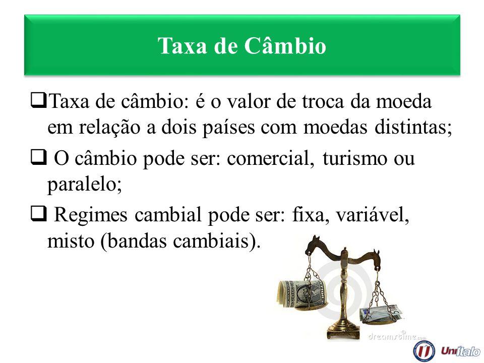 Taxa de Câmbio Taxa de câmbio: é o valor de troca da moeda em relação a dois países com moedas distintas;
