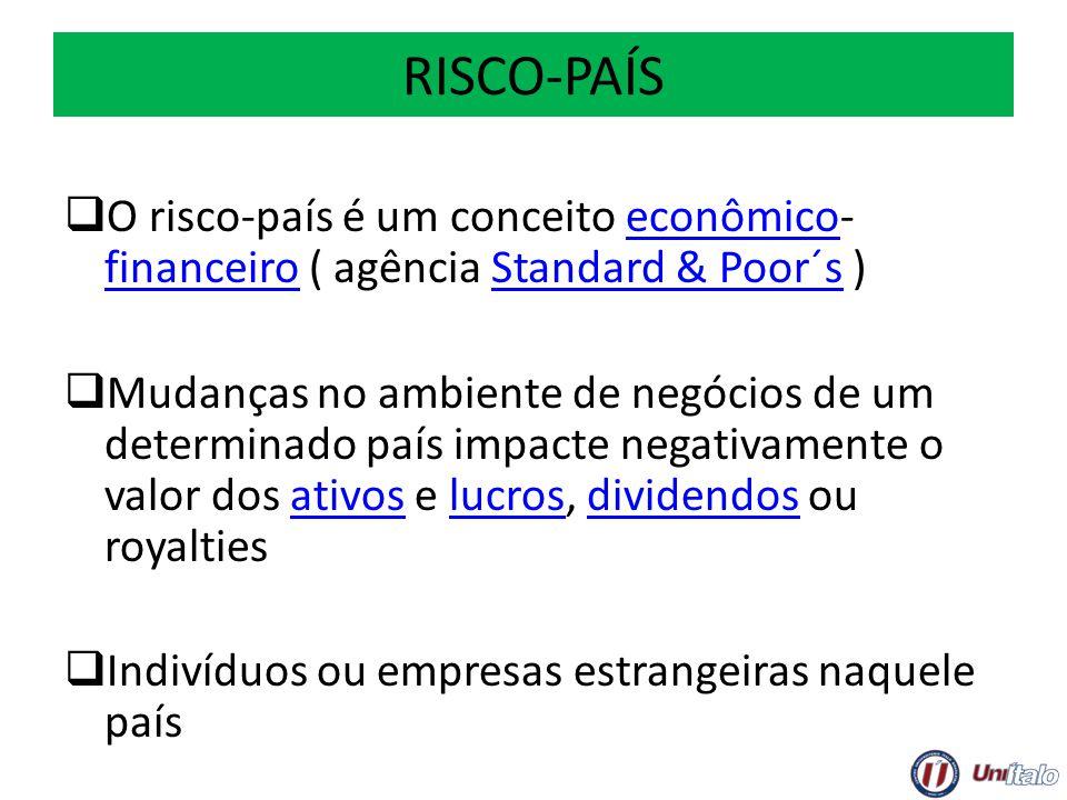 RISCO-PAÍS O risco-país é um conceito econômico-financeiro ( agência Standard & Poor´s )