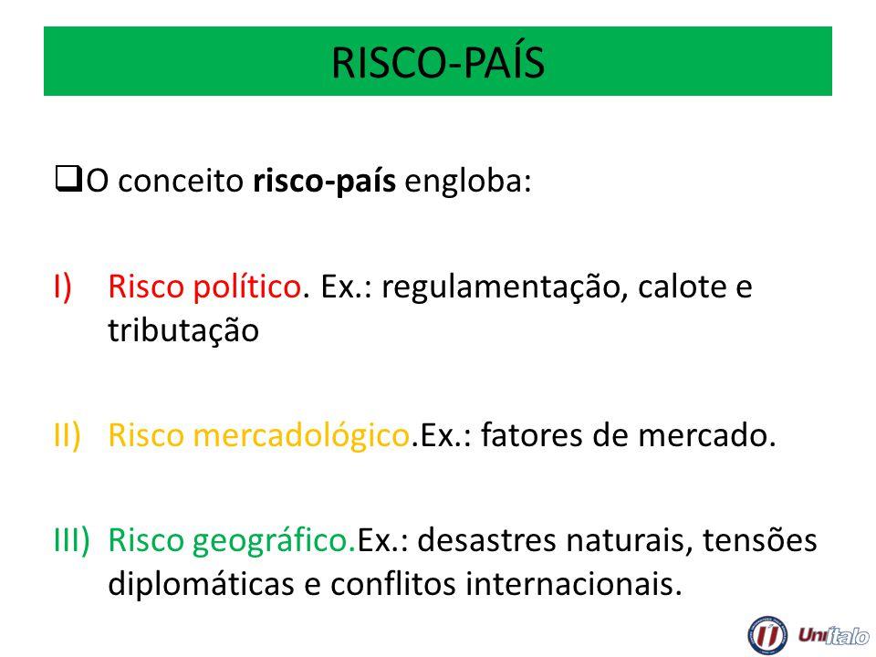 RISCO-PAÍS O conceito risco-país engloba: