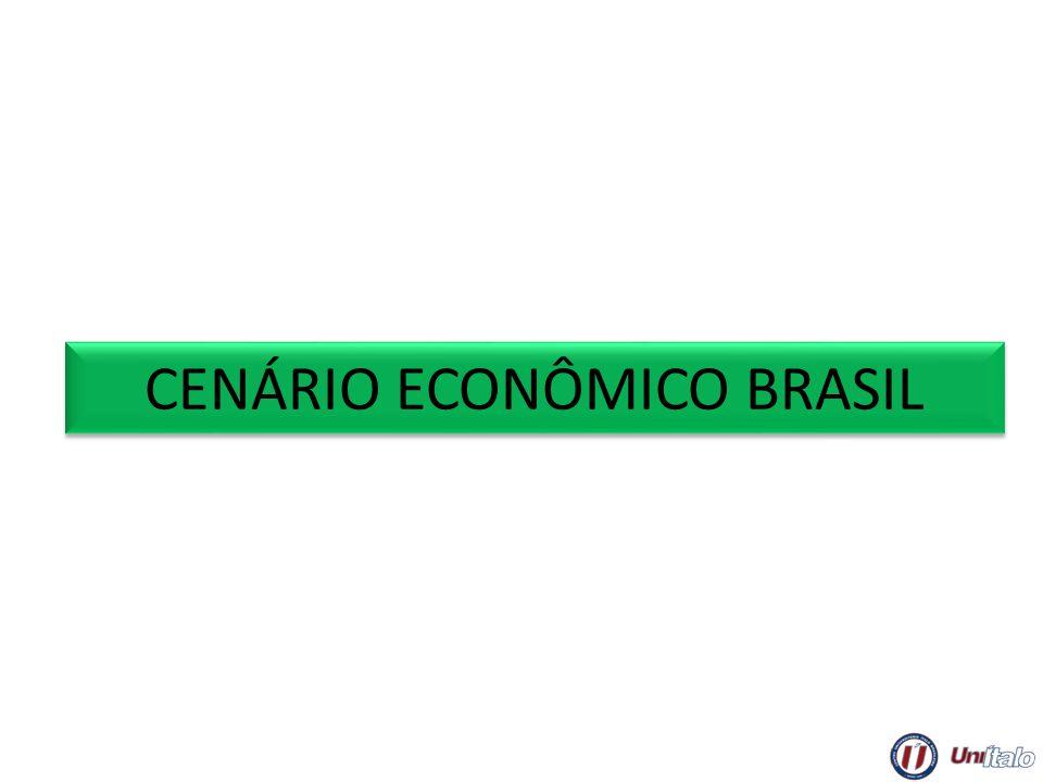 CENÁRIO ECONÔMICO BRASIL