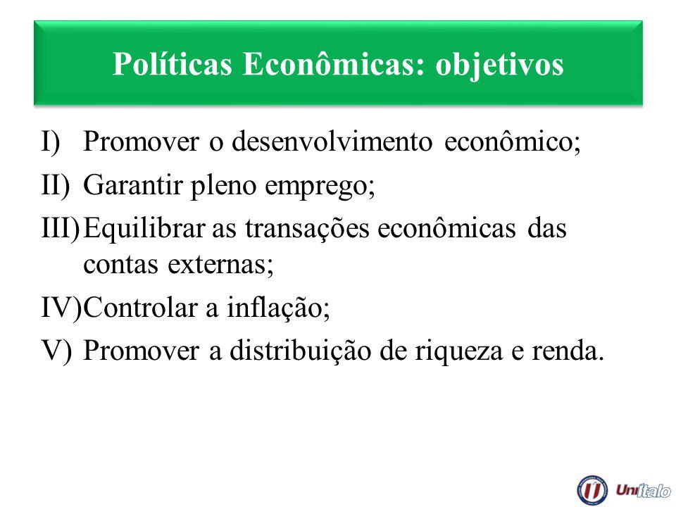 Políticas Econômicas: objetivos