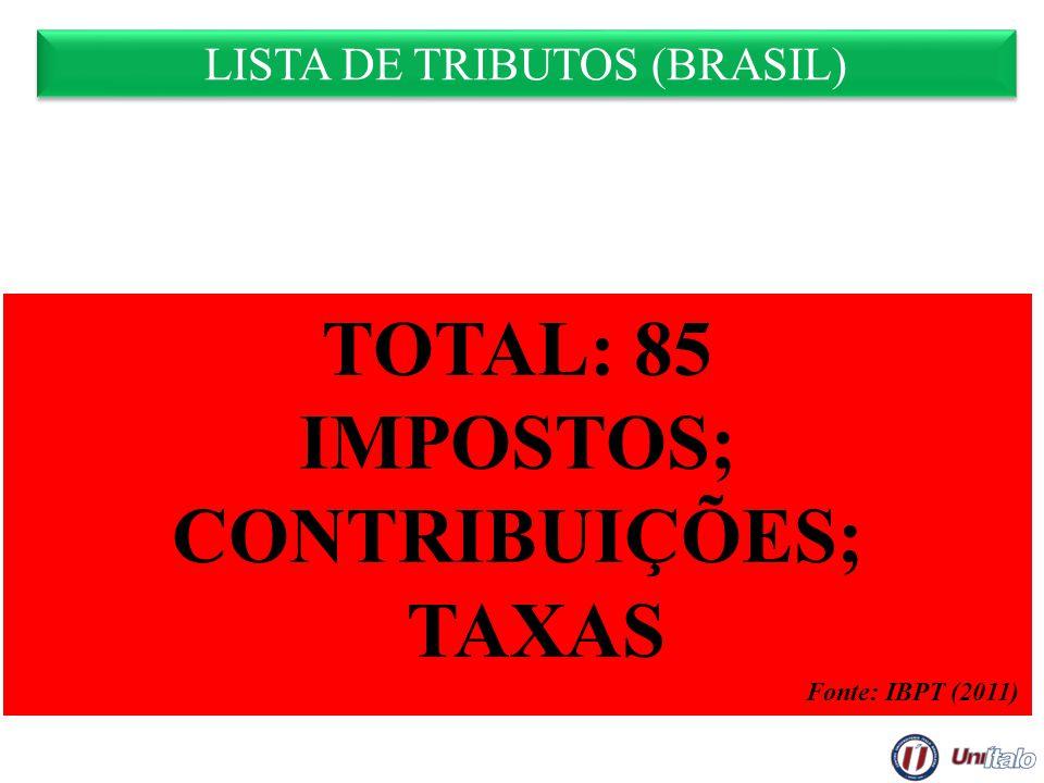 LISTA DE TRIBUTOS (BRASIL)