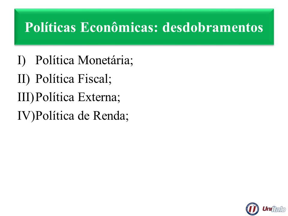 Políticas Econômicas: desdobramentos