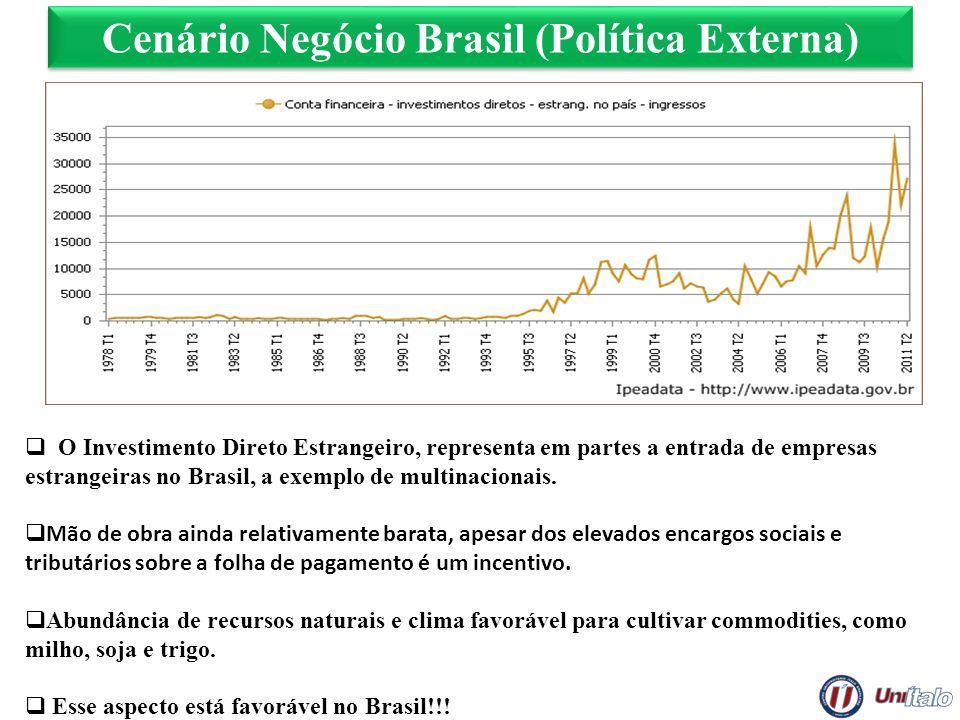 Cenário Negócio Brasil (Política Externa)