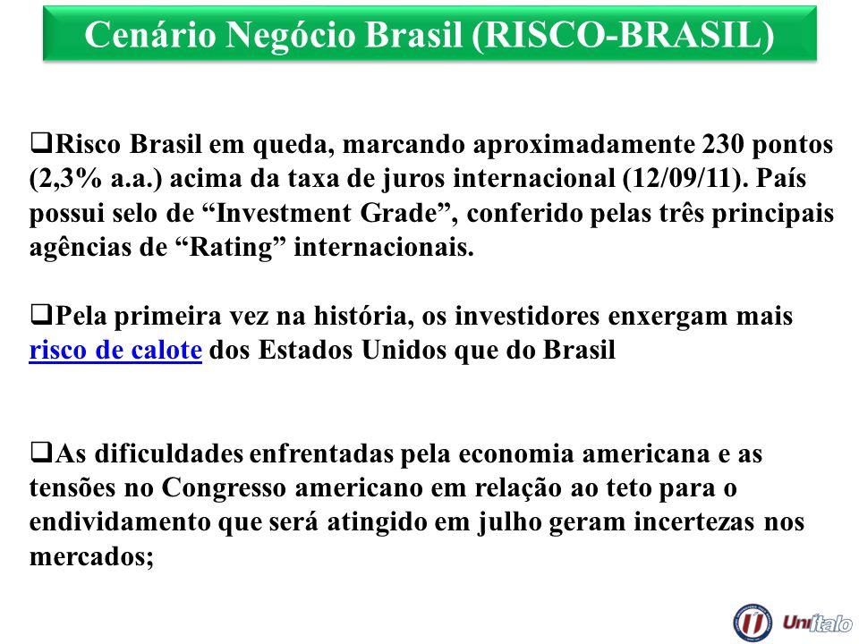 Cenário Negócio Brasil (RISCO-BRASIL)
