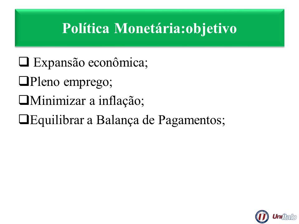 Política Monetária:objetivo
