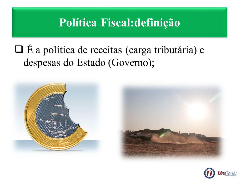 Política Fiscal:definição