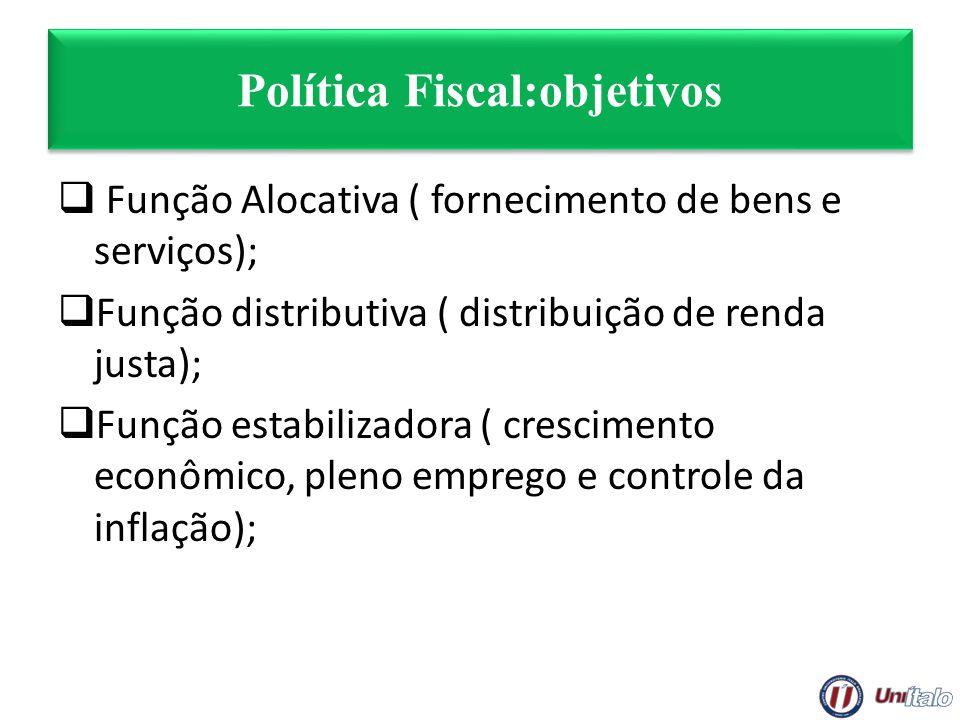 Política Fiscal:objetivos