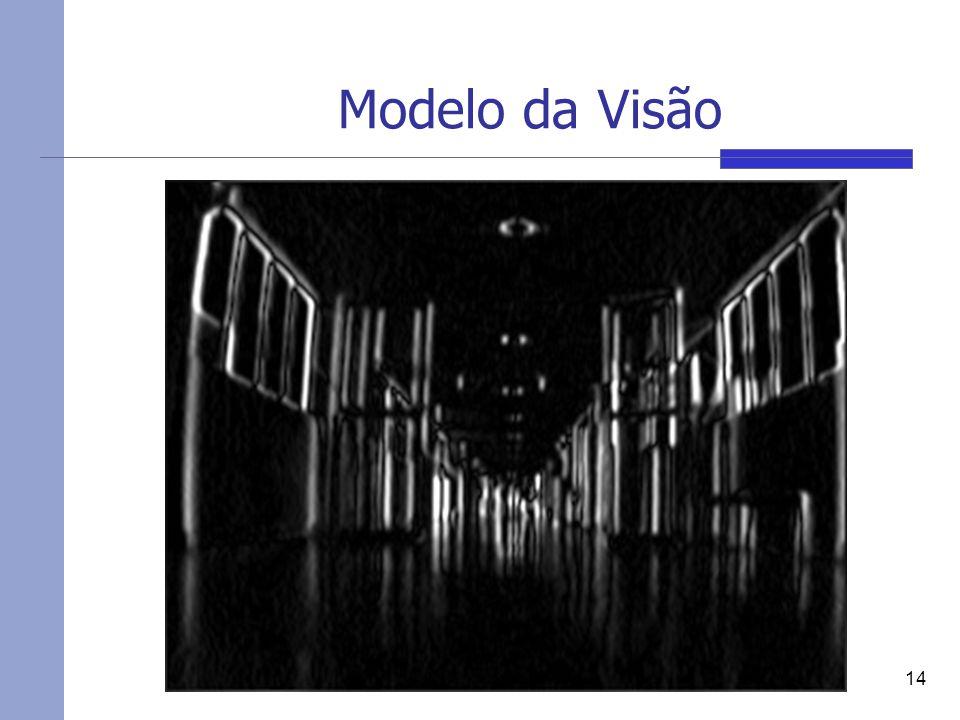 Modelo da Visão