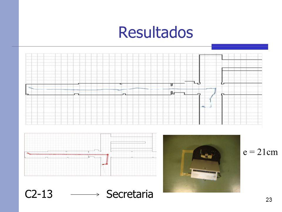 Resultados C2-13 Secretaria e = 21cm