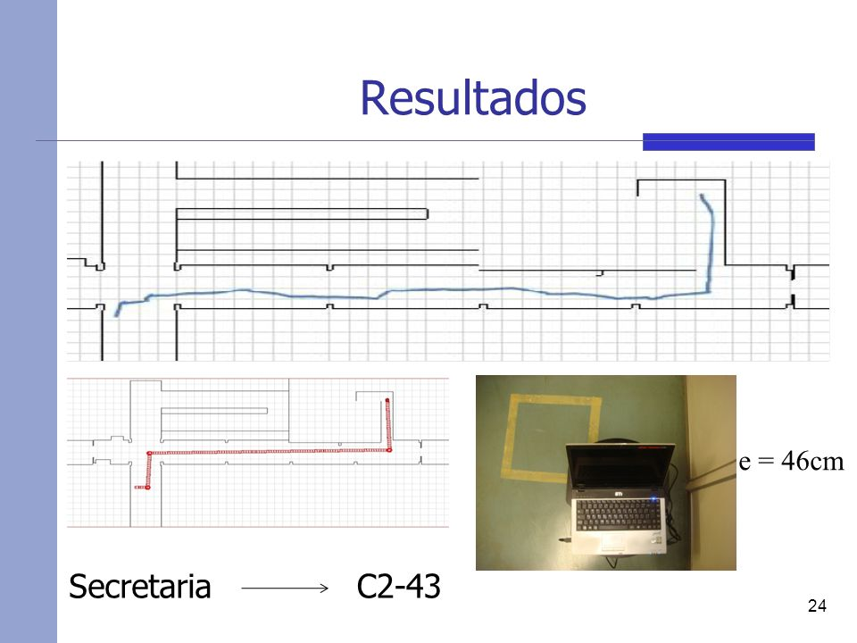 Resultados Secretaria C2-43 e = 46cm