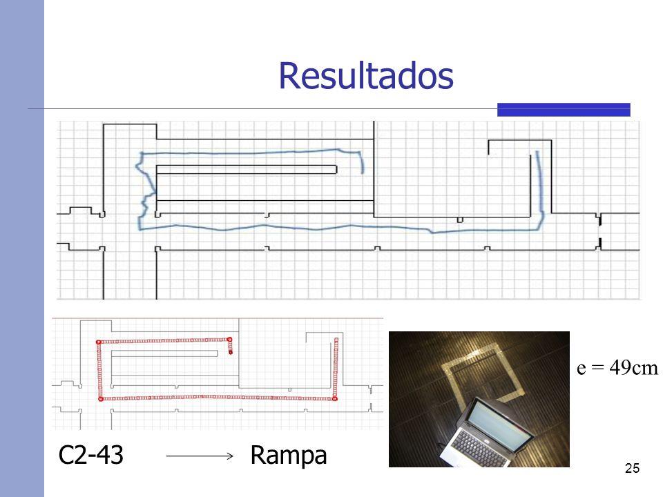 Resultados C2-43 Rampa e = 49cm