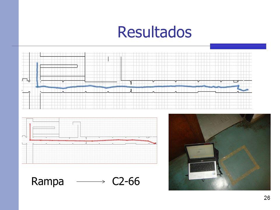 Resultados Rampa C2-66 Processamento baixo