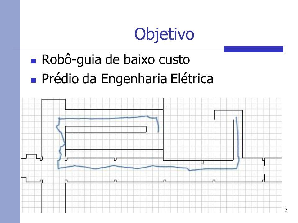 Objetivo Robô-guia de baixo custo Prédio da Engenharia Elétrica