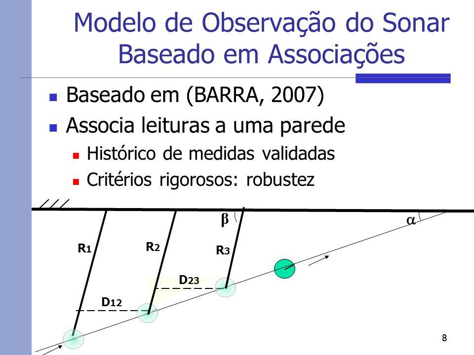 Modelo de Observação do Sonar Baseado em Associações