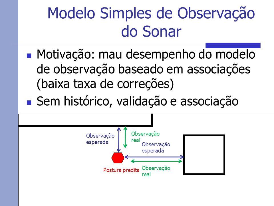 Modelo Simples de Observação do Sonar