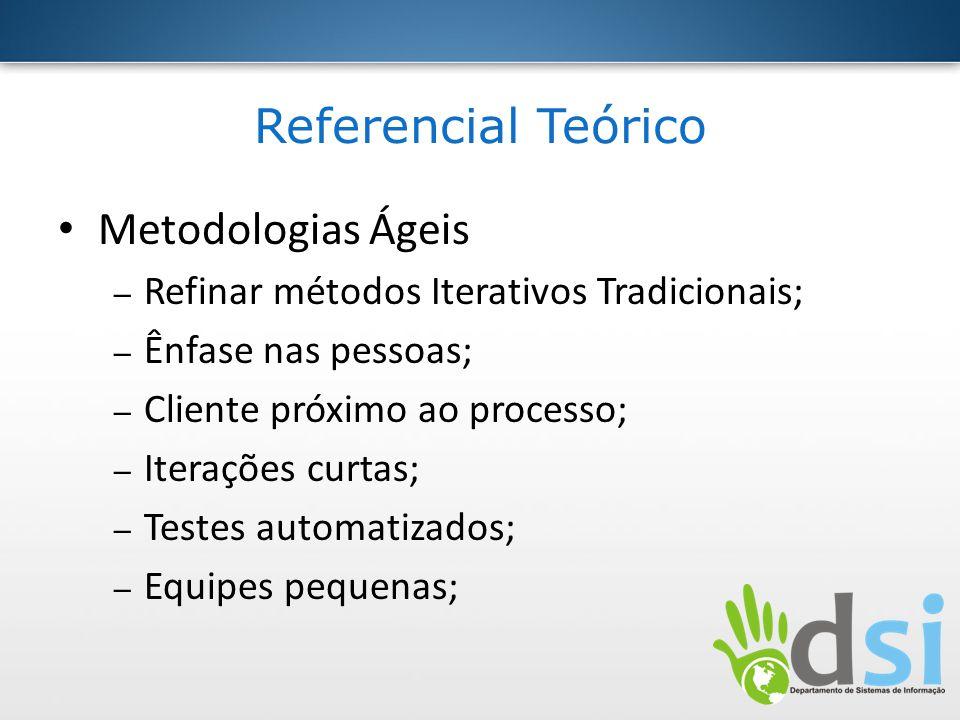 Referencial Teórico Metodologias Ágeis