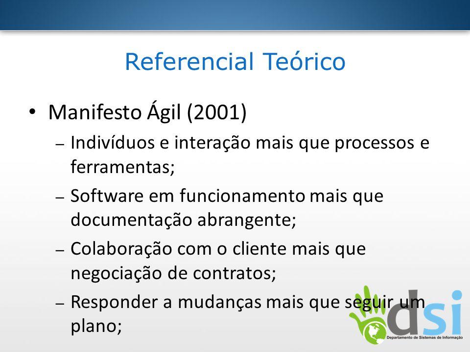 Referencial Teórico Manifesto Ágil (2001)