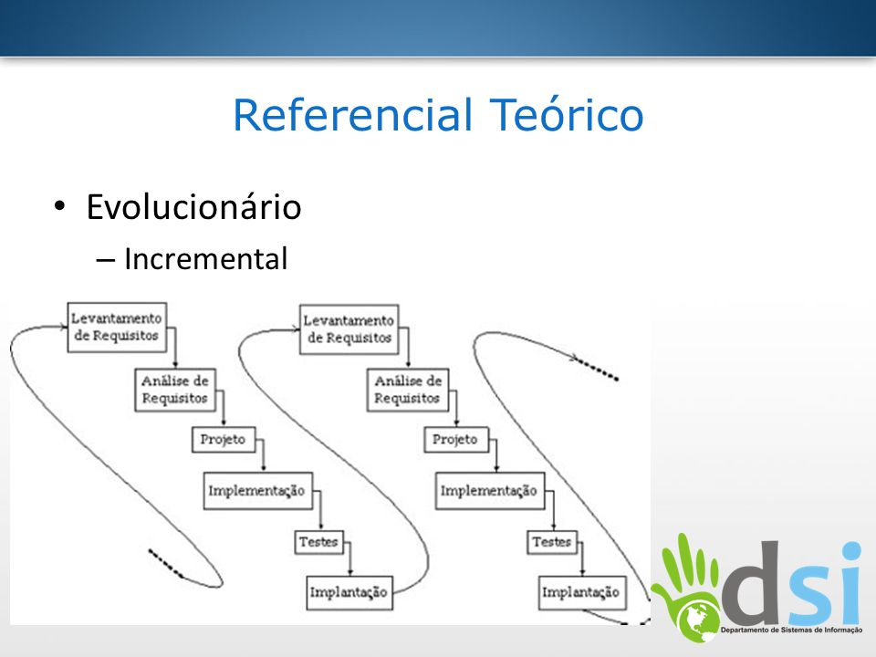 Referencial Teórico Evolucionário Incremental
