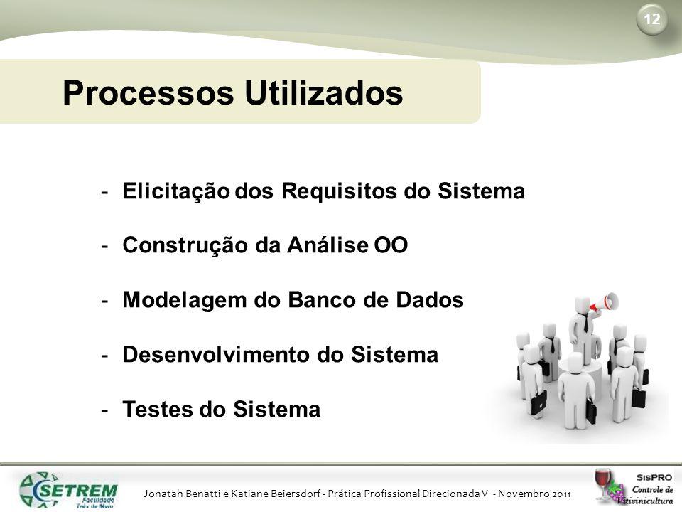 Processos Utilizados Elicitação dos Requisitos do Sistema