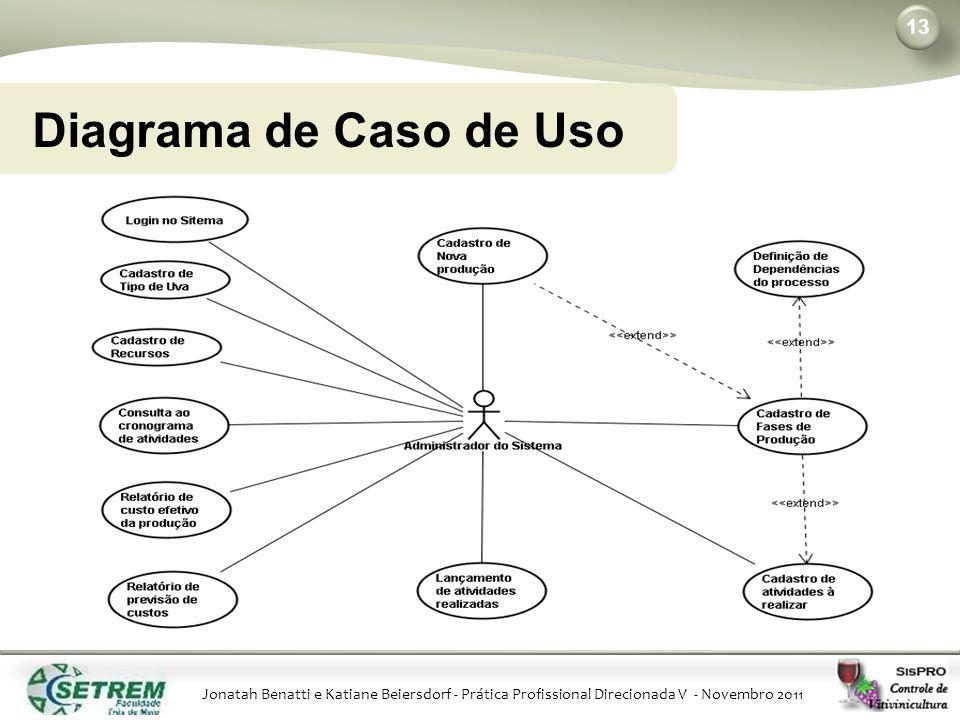 Diagrama de Caso de Uso Katiane