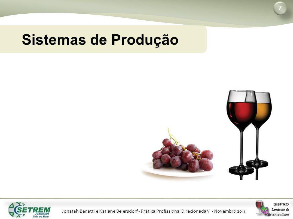 Sistemas de Produção Katiane