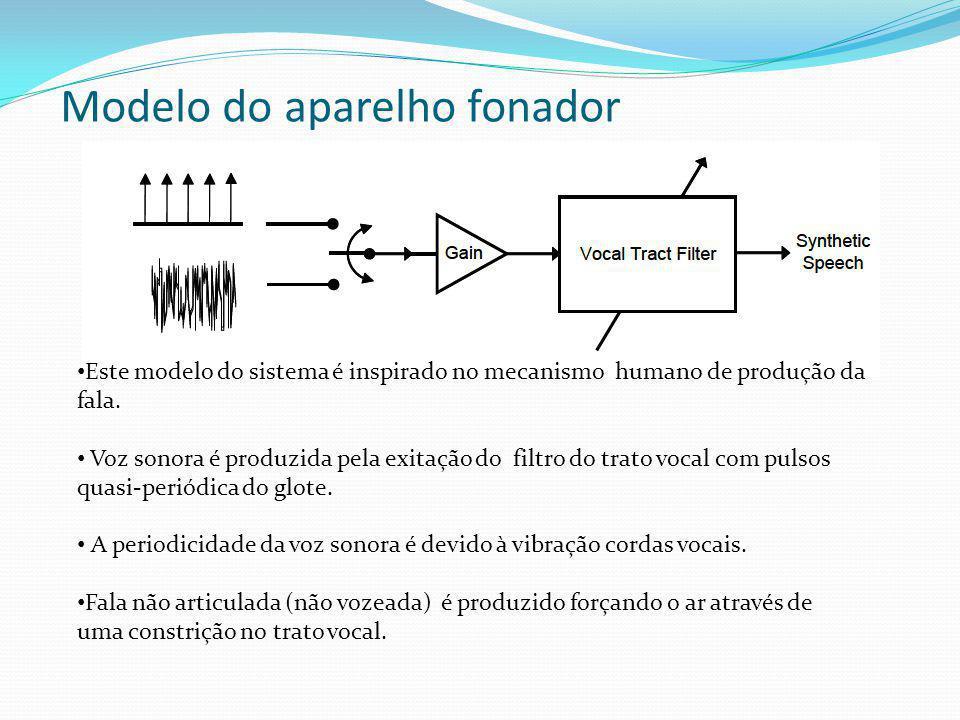 Modelo do aparelho fonador