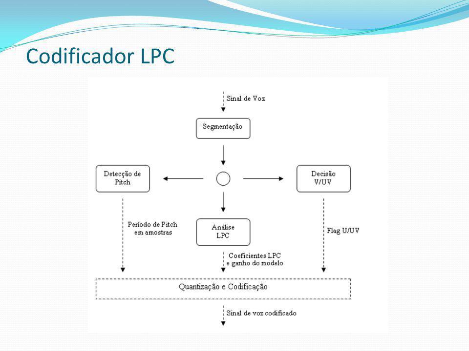 Codificador LPC