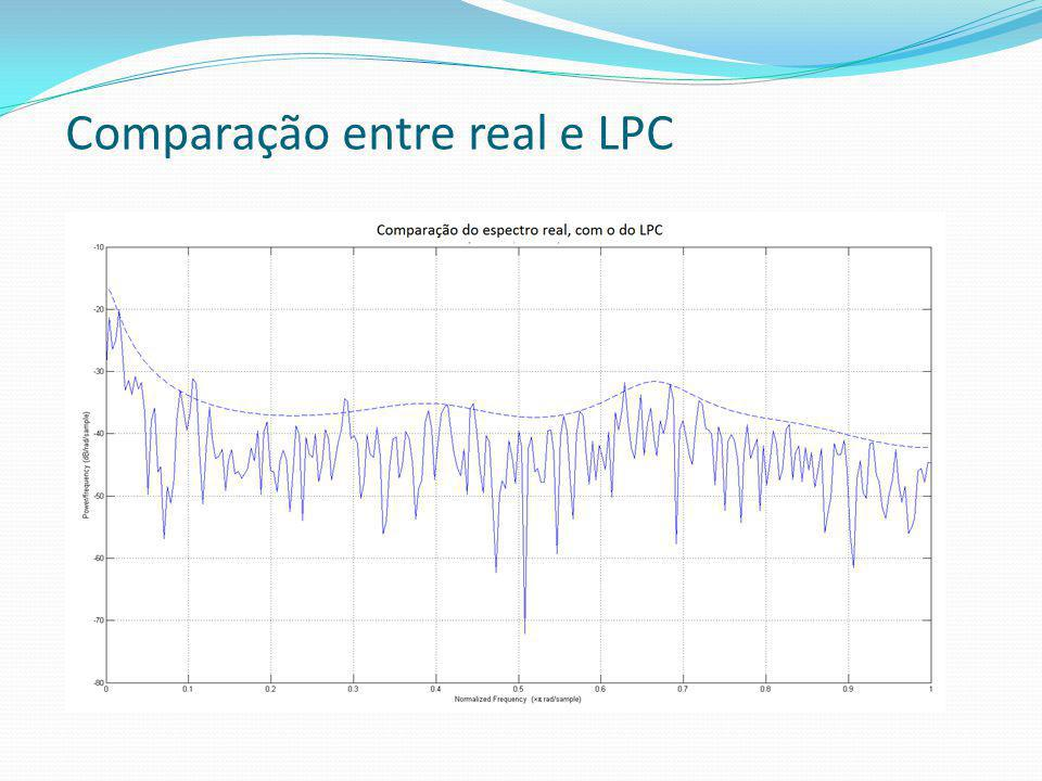 Comparação entre real e LPC